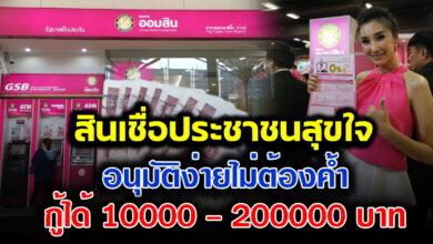 Photo of สินเชื่อประชาชนสุขใจ กู้ง่ายสุขใจ ไม่ต้องใช้คนค้ำ ได้วงเงิน1O,OOO – 2OO,OOO บาท