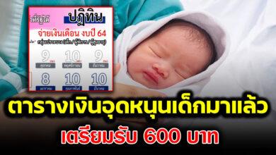 Photo of ตารางโอนเงินอุดหนุนเด็กแรกเกิด มาแล้ว รับ 600 บาท