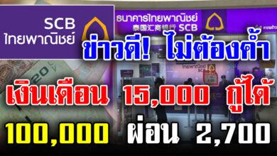 Photo of ข่าวดี เงินเดือน 15,000 ก็กู้ได้ ยืมเงิน 100,000 – 3,000,000 บาท จาก ธนาคารไทยพาณิชย์ ไม่ต้องมีคนค้ำประกัน